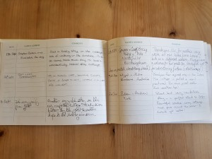 Visitors' Book 2016